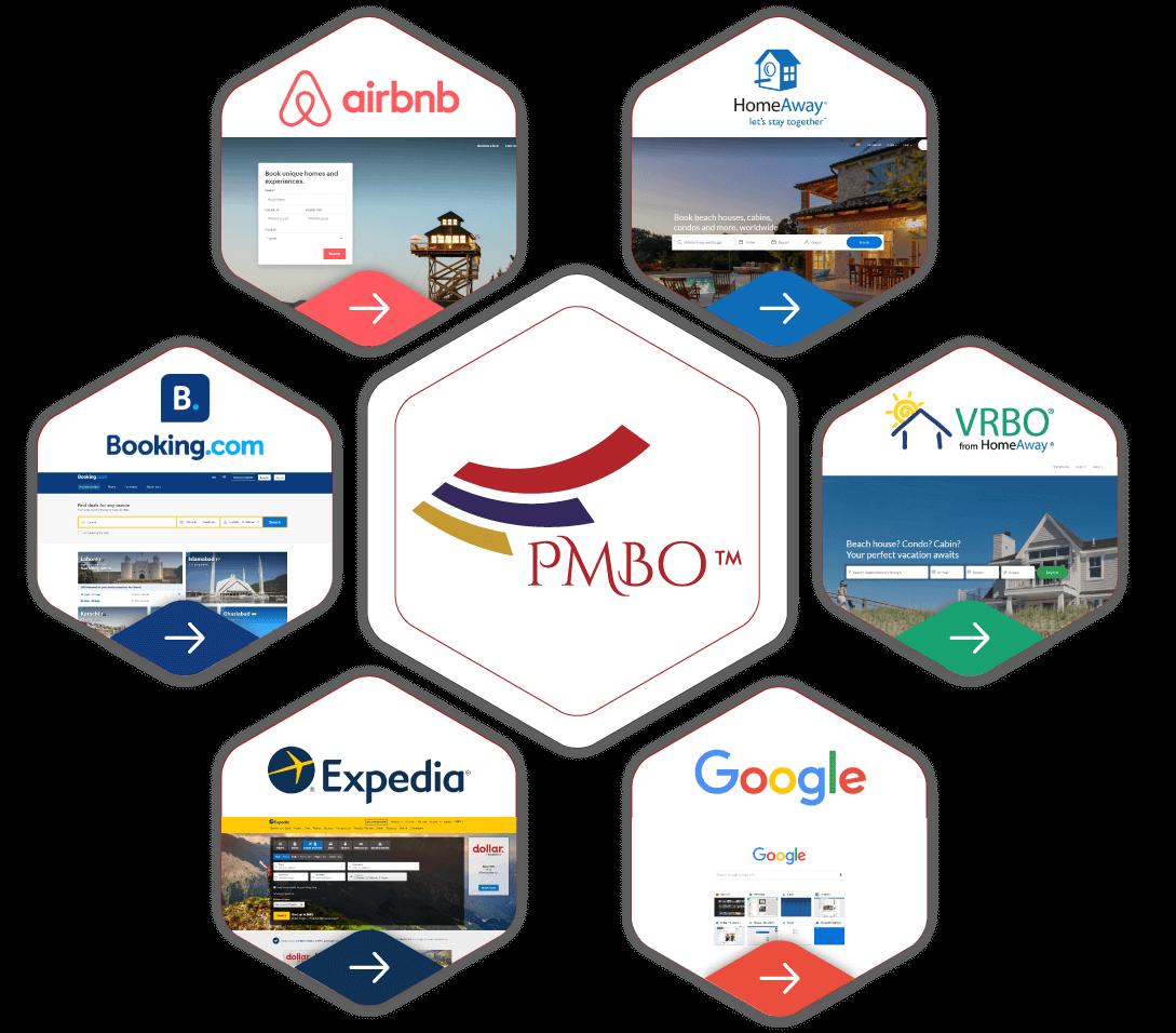 pmbo partners